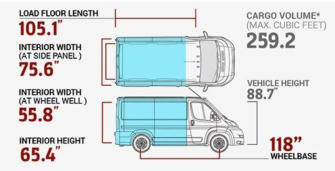 What are the interior dimensions of the Ram Promaster 118WB?