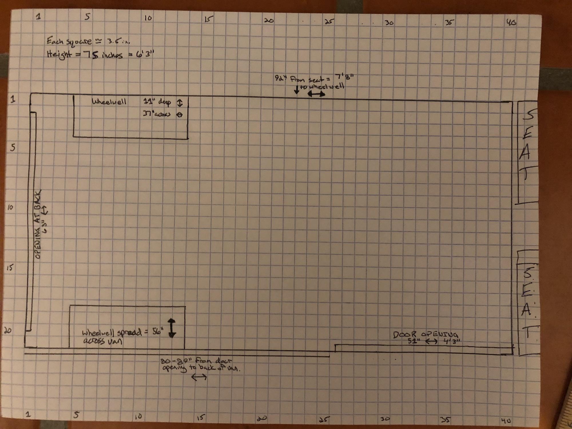planning your van u0026 39 s layout